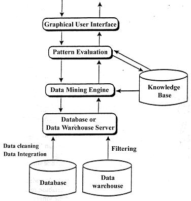 عنوان لاتین: The Recent State of Educational Data MiningA Survey and Future Visions  عنوان مقاله به فارسی : بررسی و چشم انداز آینده : دولت های اخیر از داده کاوی آموزشی   [مقاله : IEEE ]
