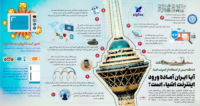 داده نما/ آیا ایران آماده ورود اینترنت اشیاء است؟