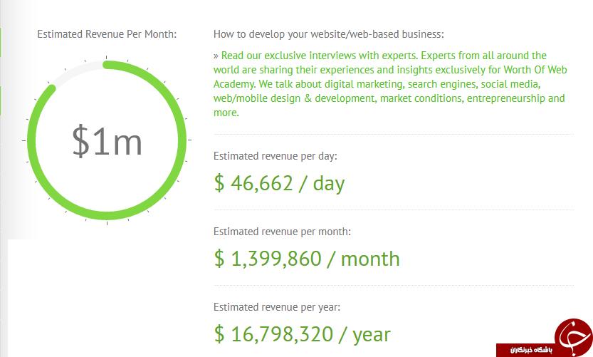 کسب پررونق تلگرام از کاربران ایرانی/درآمدی که روزانه به 180 میلیون تومان میرسد