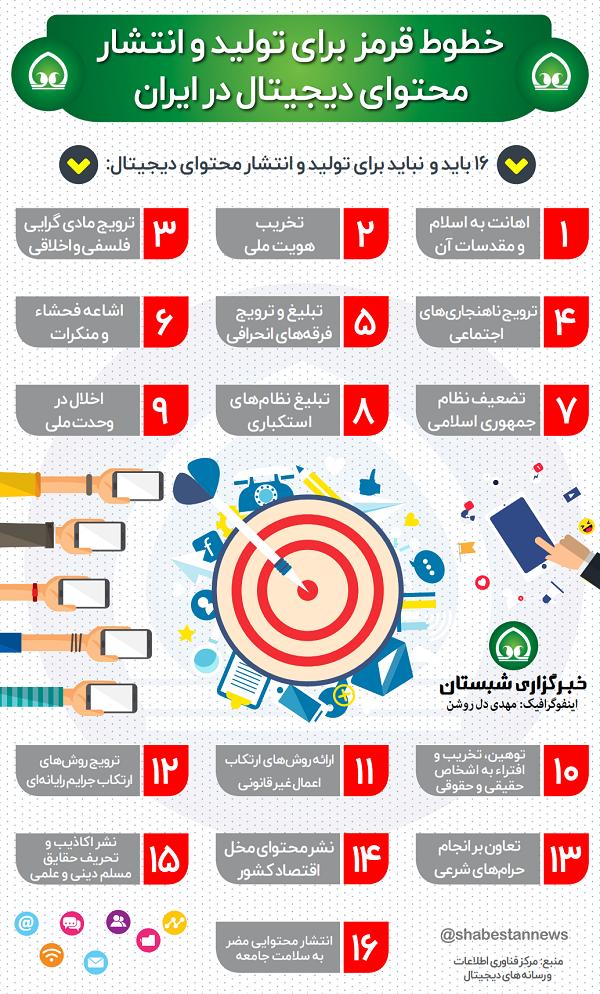 خطوط قرمز برای تولید و انتشار محتوای دیجیتال